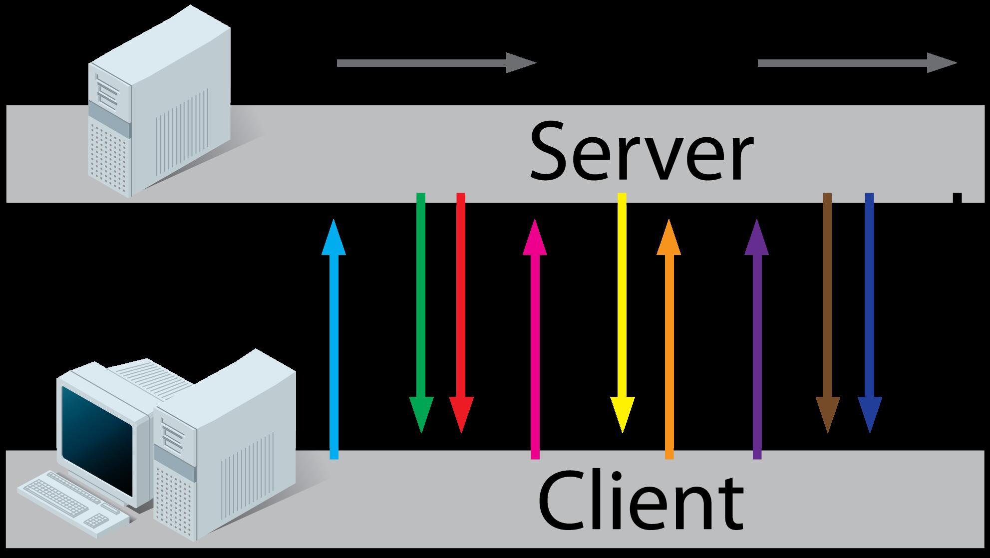 LAMP (software bundle)